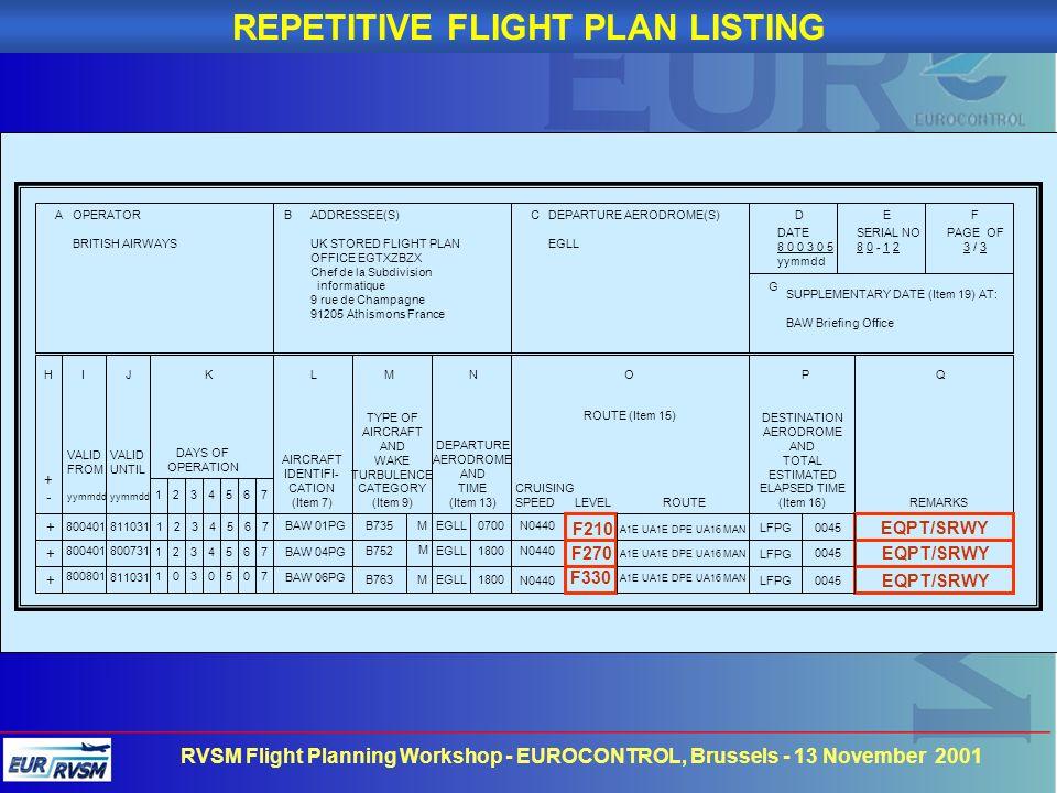 RVSM Flight Planning Workshop - EUROCONTROL, Brussels - 13 November 2001 REPETITIVE FLIGHT PLAN LISTING