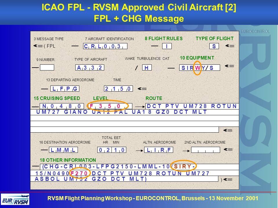 RVSM Flight Planning Workshop - EUROCONTROL, Brussels - 13 November 2001 3 MESSAGE TYPE 7 AIRCRAFT IDENTIFICATION 8 FLIGHT RULES TYPE OF FLIGHT ( FPL