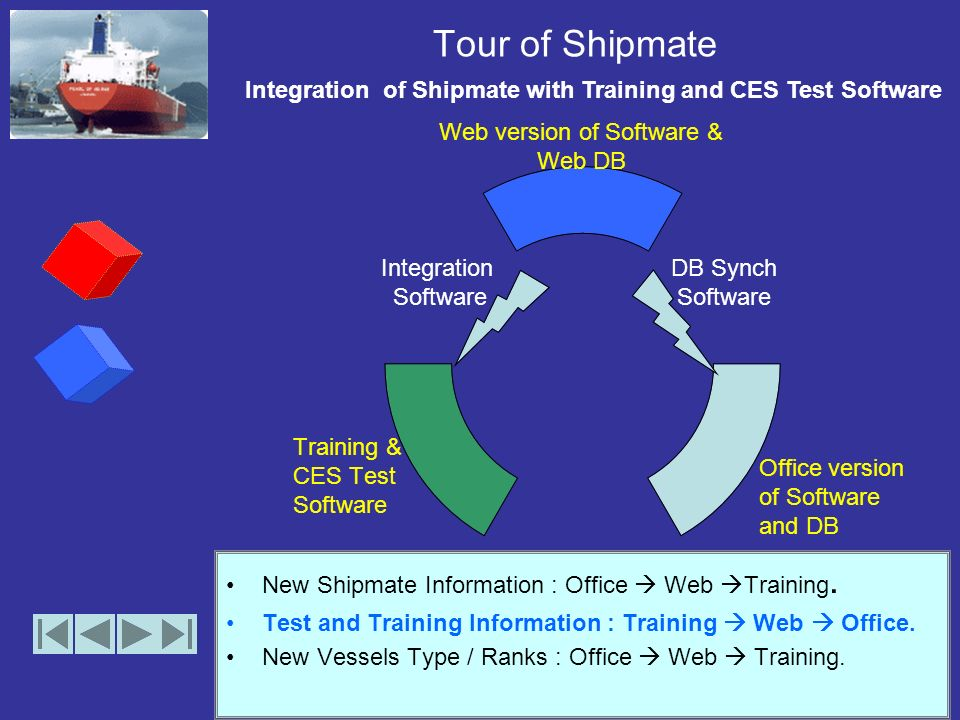 Tour of Shipmate – Training Allows access to the information captured from the Training Software after the integration software is executed from the training department and the db synch is performed between the web and office databases.