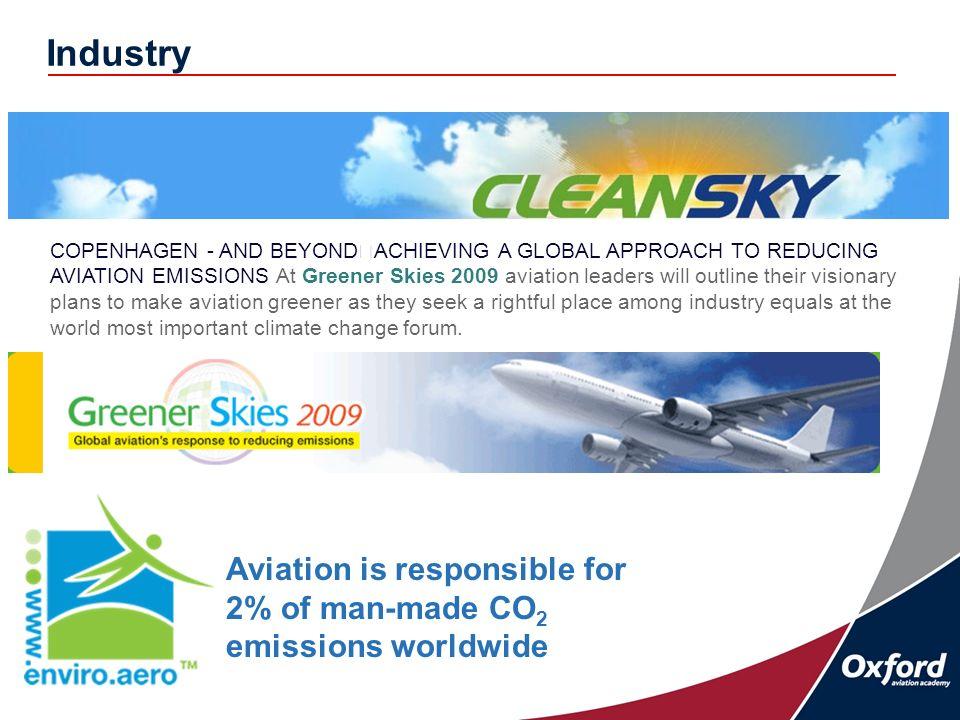 Fuel Savings for a Scheduled European Flight Assumptions: an average flight burn of 3500 kg, flight time 1:10 fuel price 0.7 kg daily FC(legs) = 6 Savings on burn/leg 1 % 2 % 3 % 4 % 5 % kg JET-A1 3570105140175 kg CO 2 111221332442553 Annual Savings kg 76650153300229950306600383250 Annual Savings Annual Savings 53655107310160965214620268275