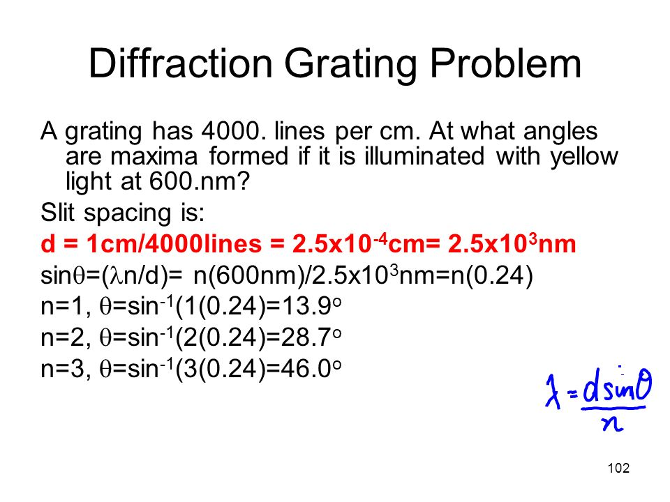 102 Diffraction Grating Problem A grating has 4000.