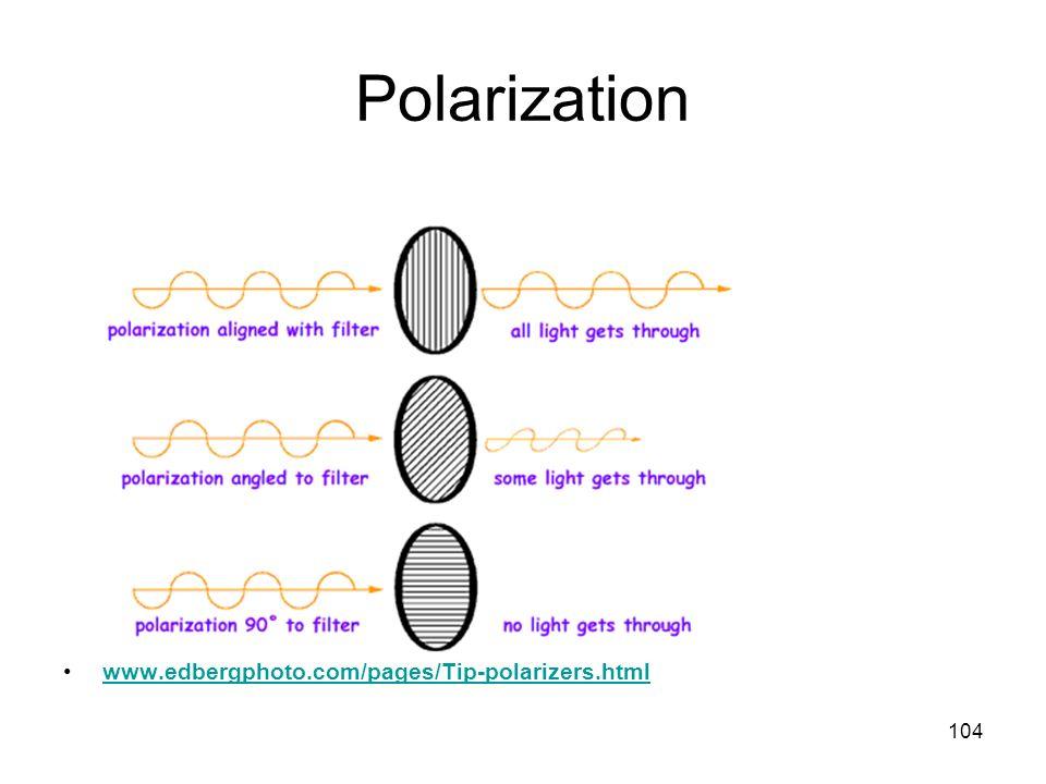 104 Polarization www.edbergphoto.com/pages/Tip-polarizers.html