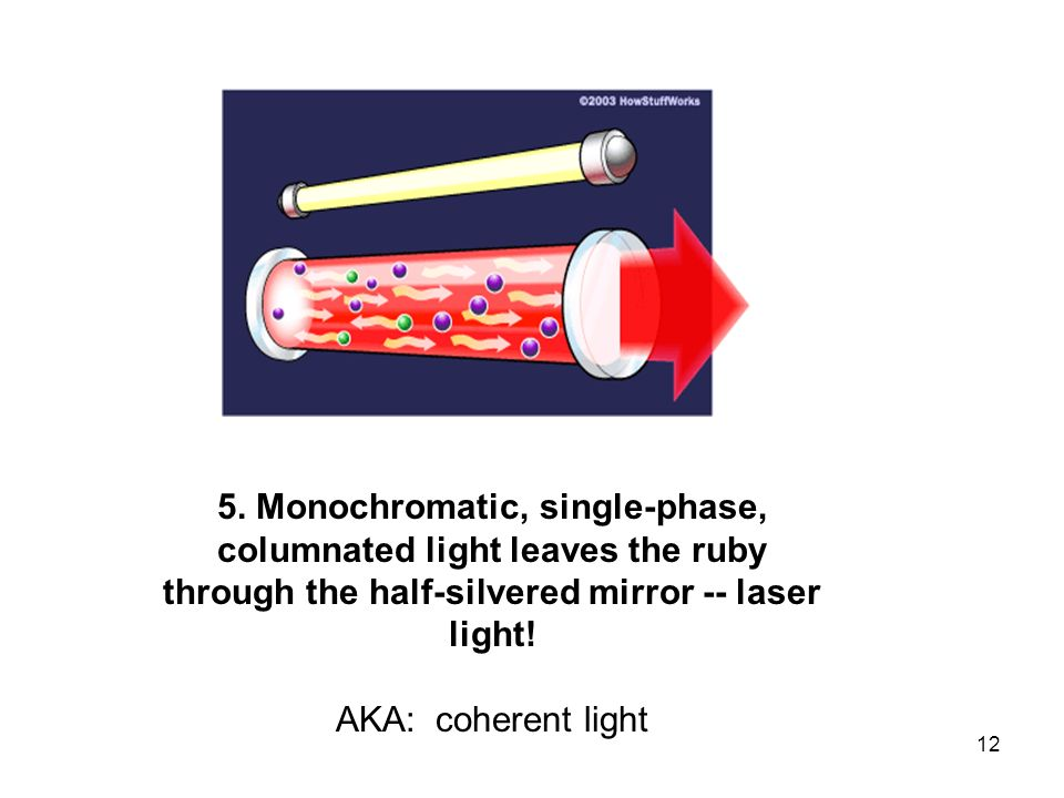 12 5. Monochromatic, single-phase, columnated light leaves the ruby through the half-silvered mirror -- laser light! AKA: coherent light