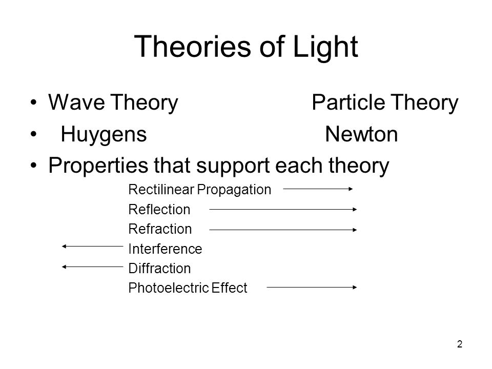 2 Theories of Light Wave Theory Particle Theory HuygensNewton Properties that support each theory Rectilinear Propagation Reflection Refraction Interference Diffraction Photoelectric Effect