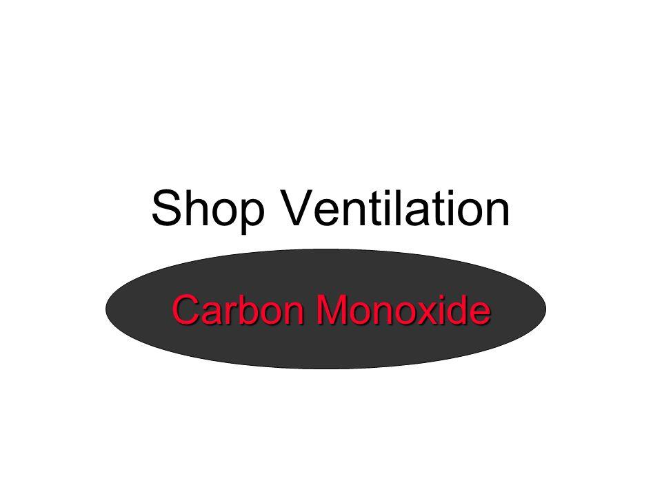 Shop Ventilation Carbon Monoxide