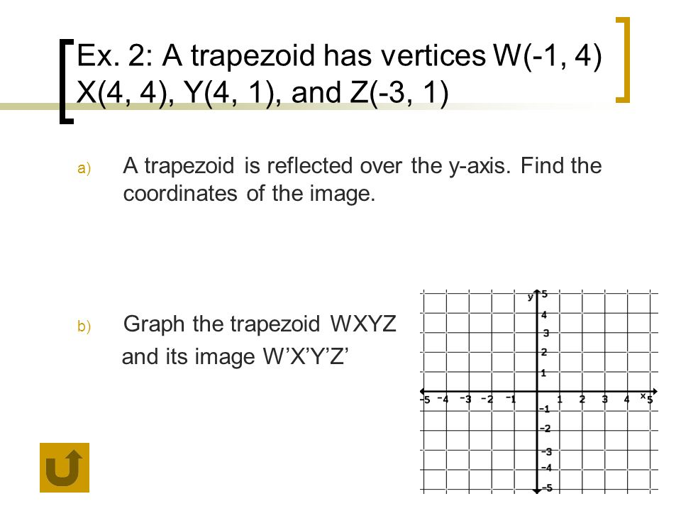 Ex. 2: A trapezoid has vertices W(-1, 4) X(4, 4), Y(4, 1), and Z(-3, 1) a) A trapezoid is reflected over the y-axis. Find the coordinates of the image