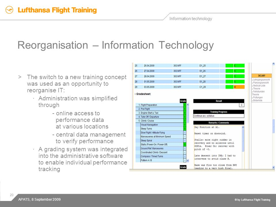 20 © by Lufthansa Flight Training APATS, 8 September 2009 Reorganisation – Information Technology >The switch to a new training concept was used as an