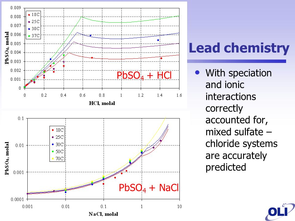Lead chemistry With speciation and ionic interactions correctly accounted for, mixed sulfate – chloride systems are accurately predicted PbSO 4 + HCl PbSO 4 + NaCl