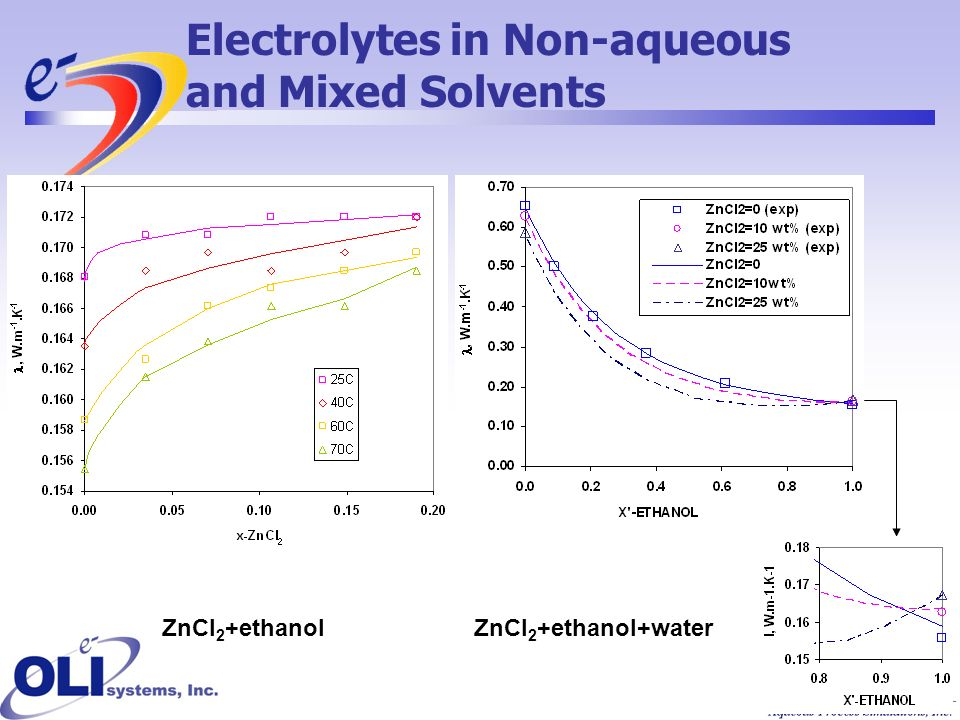ZnCl 2 +ethanolZnCl 2 +ethanol+water Electrolytes in Non-aqueous and Mixed Solvents