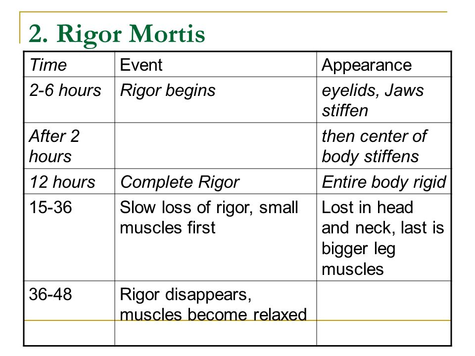 2. Rigor Mortis (L: rig- stiff; mortisdeath) Muscles become rigid Starts w/I 2 hours but gone after 48 hours After 48 hours muscles begin to autolysis