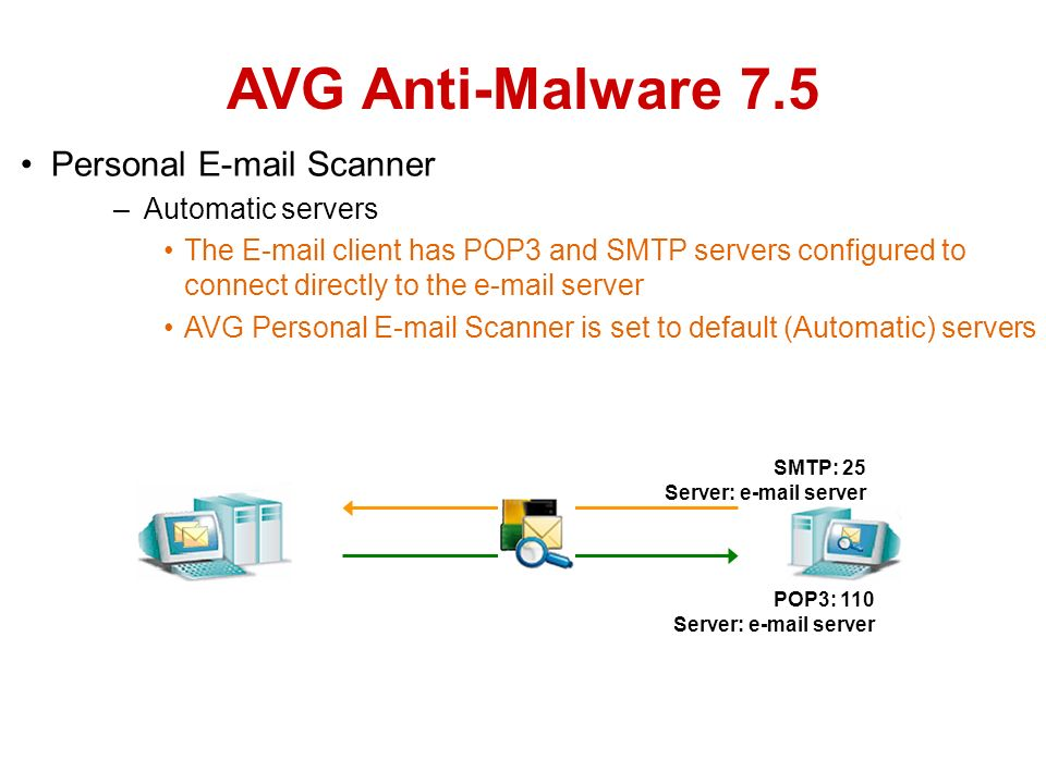 POP3: 110 Server: e-mail server SMTP: 25 Server: e-mail server Personal E-mail Scanner –Automatic servers The E-mail client has POP3 and SMTP servers configured to connect directly to the e-mail server AVG Personal E-mail Scanner is set to default (Automatic) servers AVG Anti-Malware 7.5