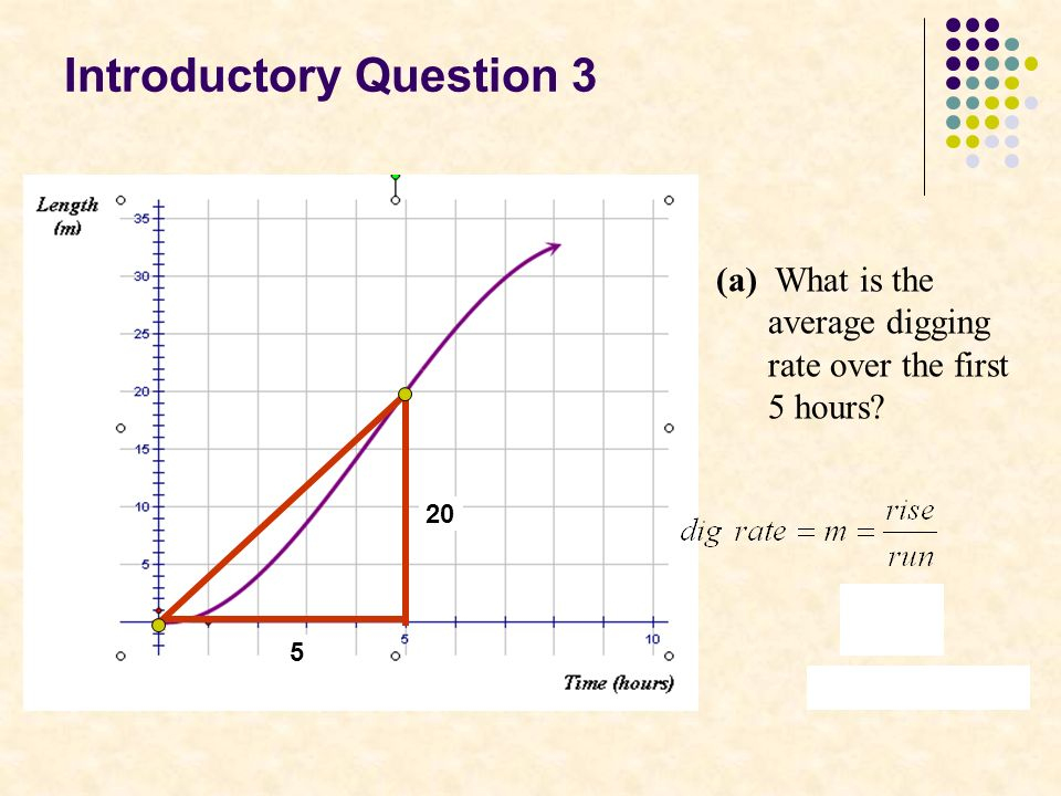 Introductory Question 3 (a) What is the average digging rate over the first 5 hours 20 5