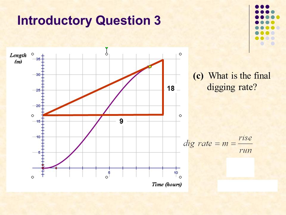 Introductory Question 3 (c) What is the final digging rate 18 9