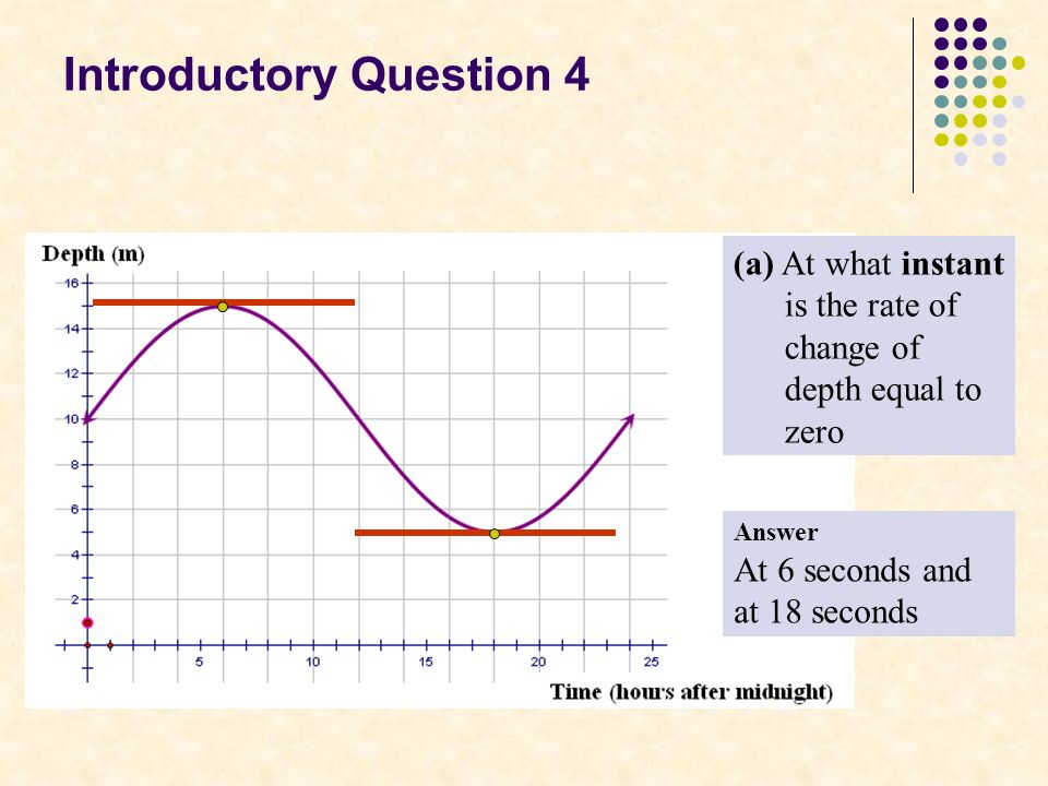Introductory Question 4 (a) At what instant is the rate of change of depth equal to zero Answer At 6 seconds and at 18 seconds