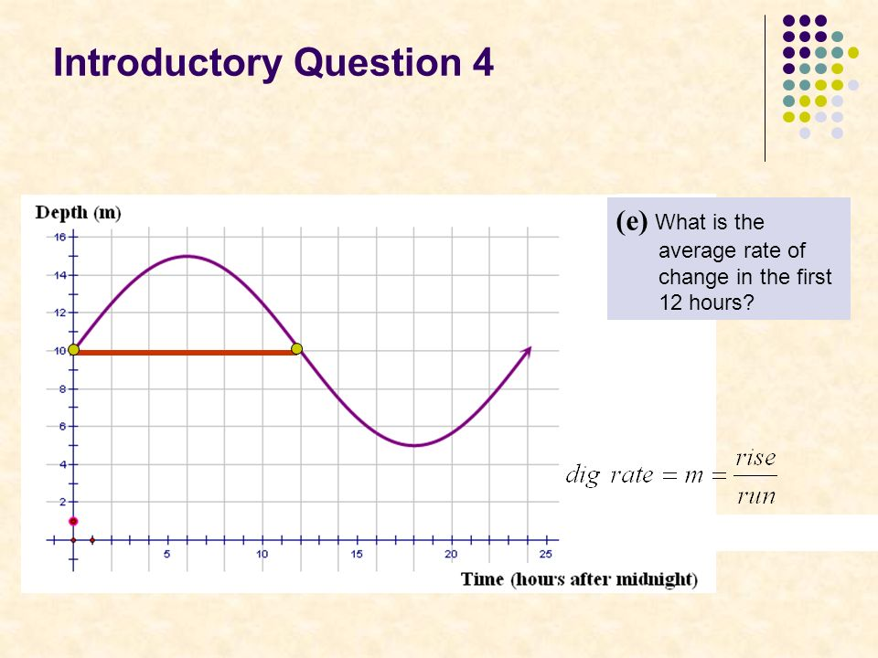 Introductory Question 4 (e) What is the average rate of change in the first 12 hours