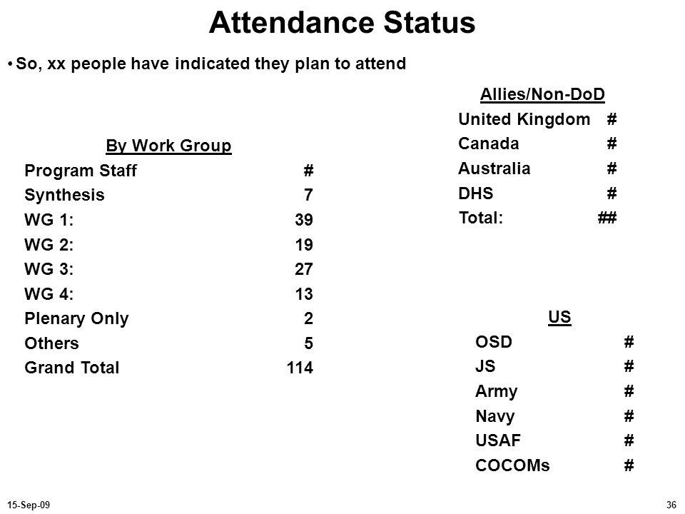3615-Sep-09 Attendance Status So, xx people have indicated they plan to attend Allies/Non-DoD United Kingdom# Canada# Australia# DHS# Total:## By Work