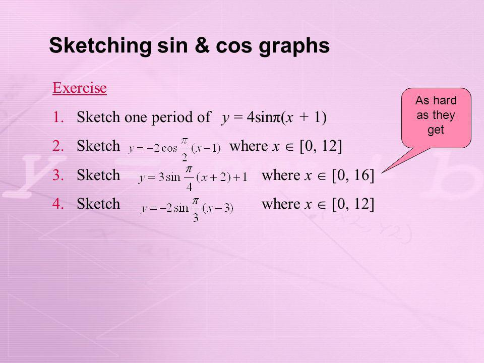 Sketching sin & cos graphs Exercise 1.Sketch one period of y = 4sinπ(x + 1) 2.Sketch where x [0, 12] 3.Sketch where x [0, 16] 4.Sketch where x [0, 12]