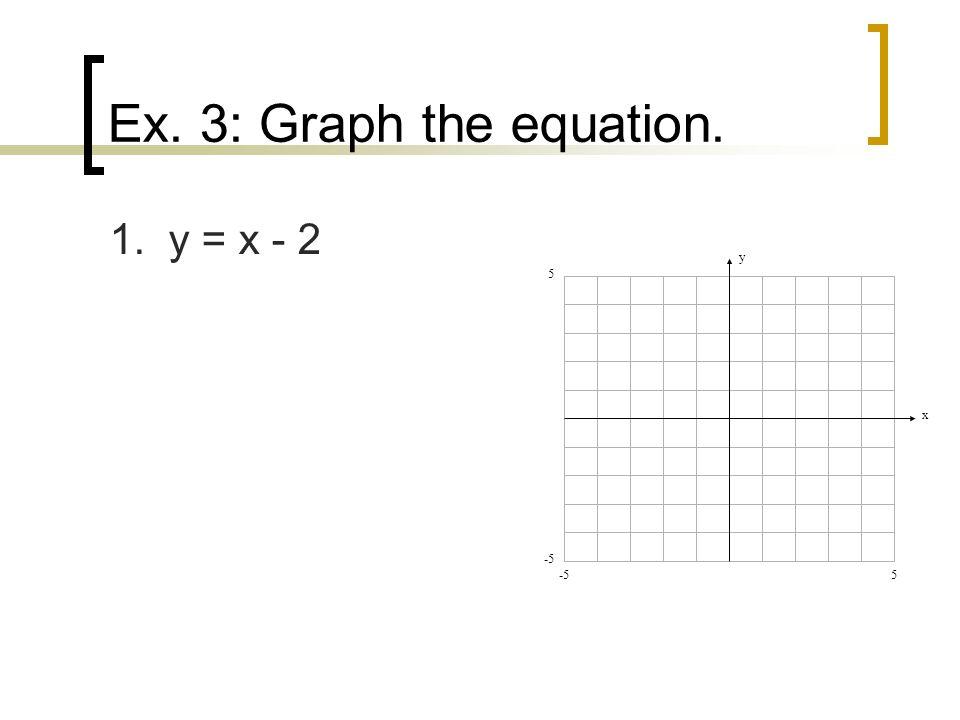Ex. 3: Graph the equation. 1. y = x - 2 y x 5 5 -5
