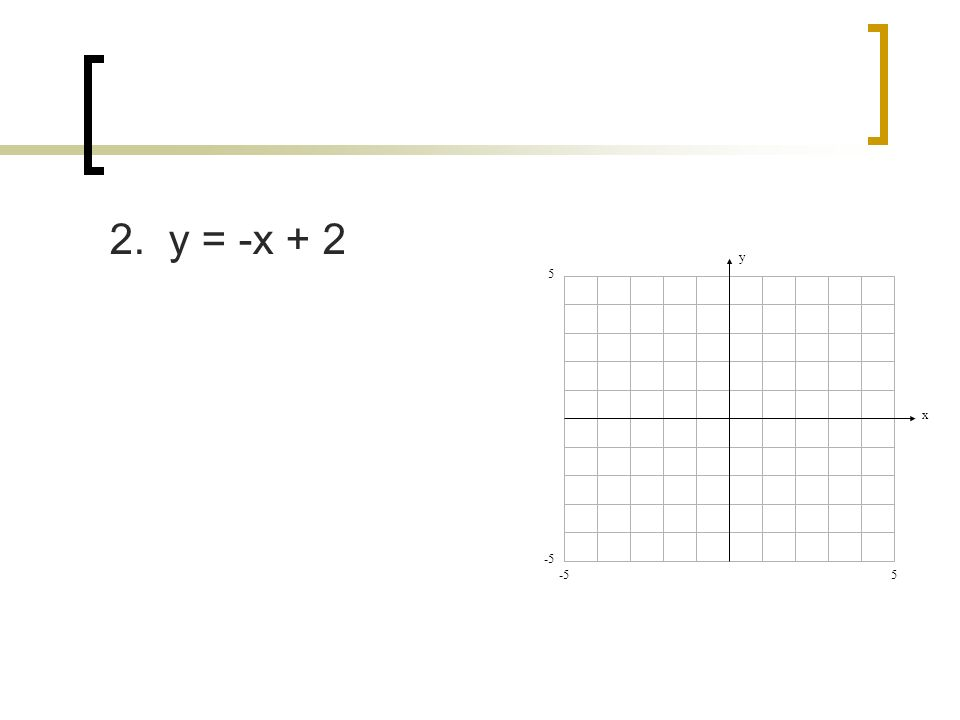 2. y = -x + 2 y x 5 5 -5