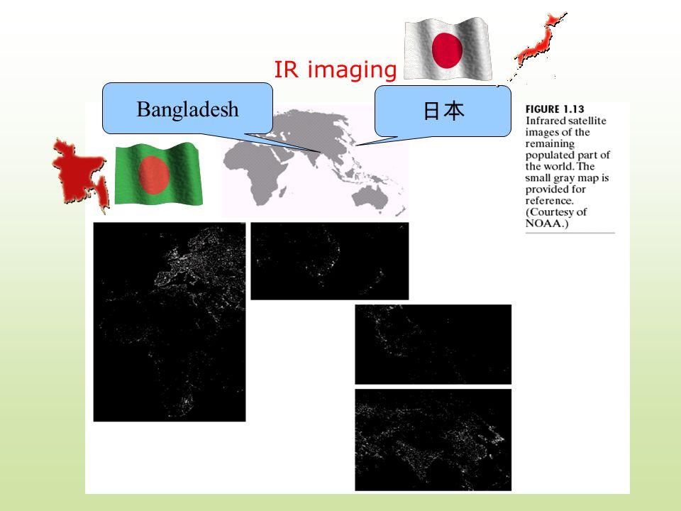 IR imaging Bangladesh