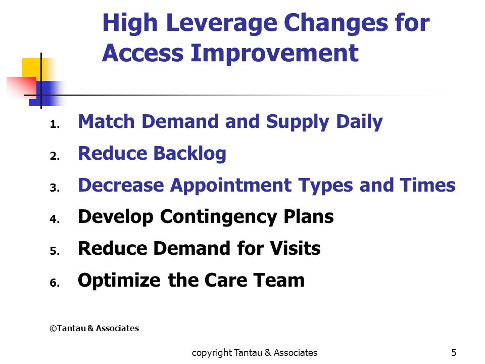 High Leverage Changes for Access Improvement 1. Match Demand and Supply Daily 2. Reduce Backlog 3. Decrease Appointment Types and Times 4. Develop Con