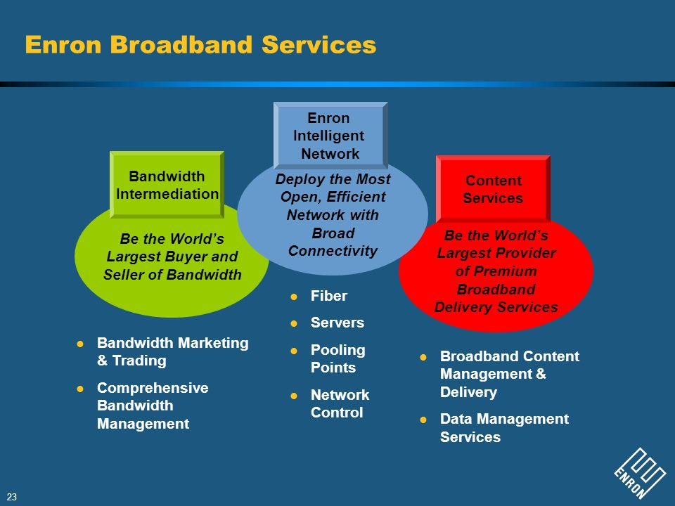 23 Be the Worlds Largest Provider of Premium Broadband Delivery Services Be the Worlds Largest Buyer and Seller of Bandwidth Deploy the Most Open, Eff