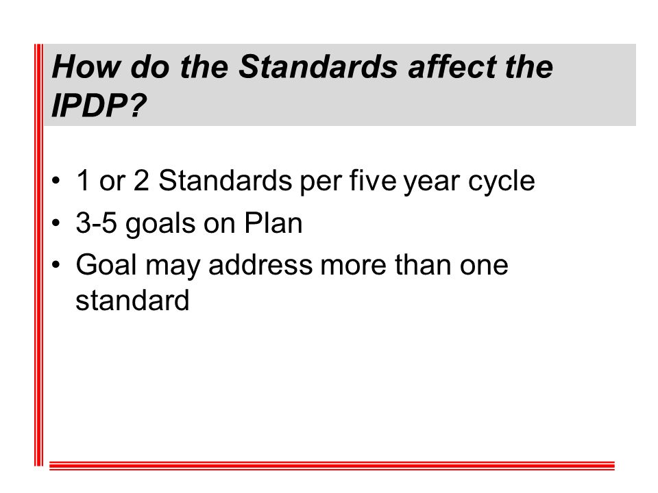 How do the Standards affect the IPDP.