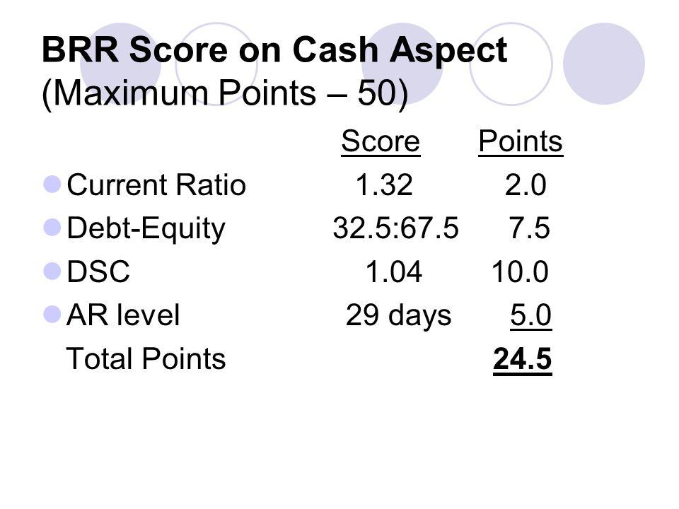 BRR Score on Cash Aspect (Maximum Points – 50) Score Points Current Ratio 1.32 2.0 Debt-Equity 32.5:67.5 7.5 DSC 1.04 10.0 AR level 29 days 5.0 Total