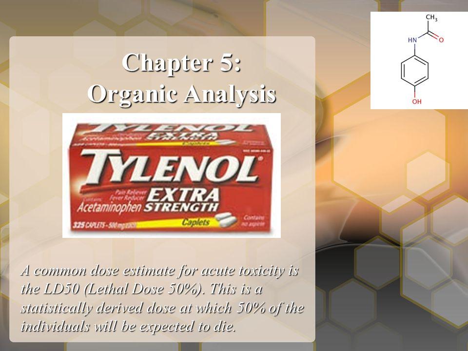 Acute toxicity (LD50 mg/kg) of acetaminophen Species Oral Rat2680-3100 Mouse338 Hamster630-770 Rabbit2640-2800 Dog1180-1450 mg/Kg