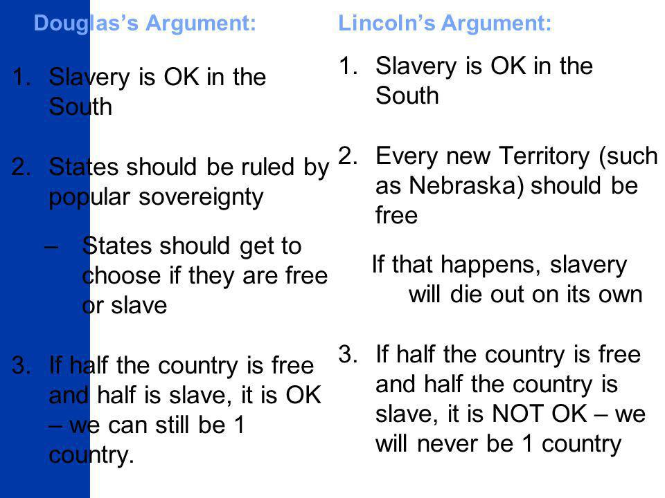 Douglass Argument: 1.Slavery is OK in the South 2.States should be ruled by popular sovereignty –States should get to choose if they are free or slave 3.If half the country is free and half is slave, it is OK – we can still be 1 country.