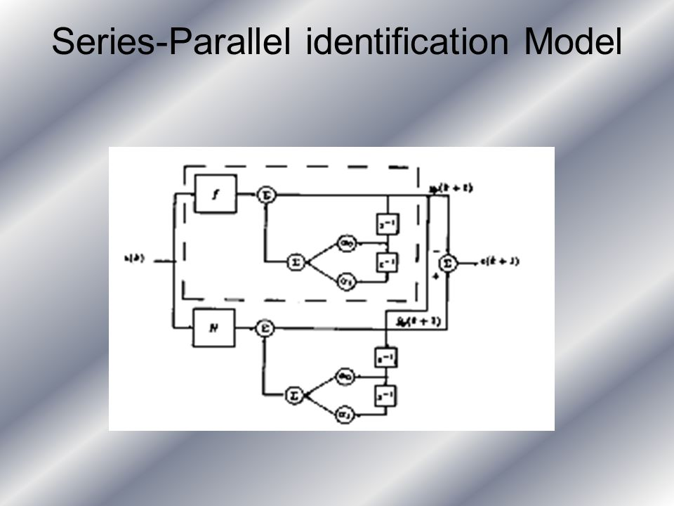 Series-Parallel identification Model