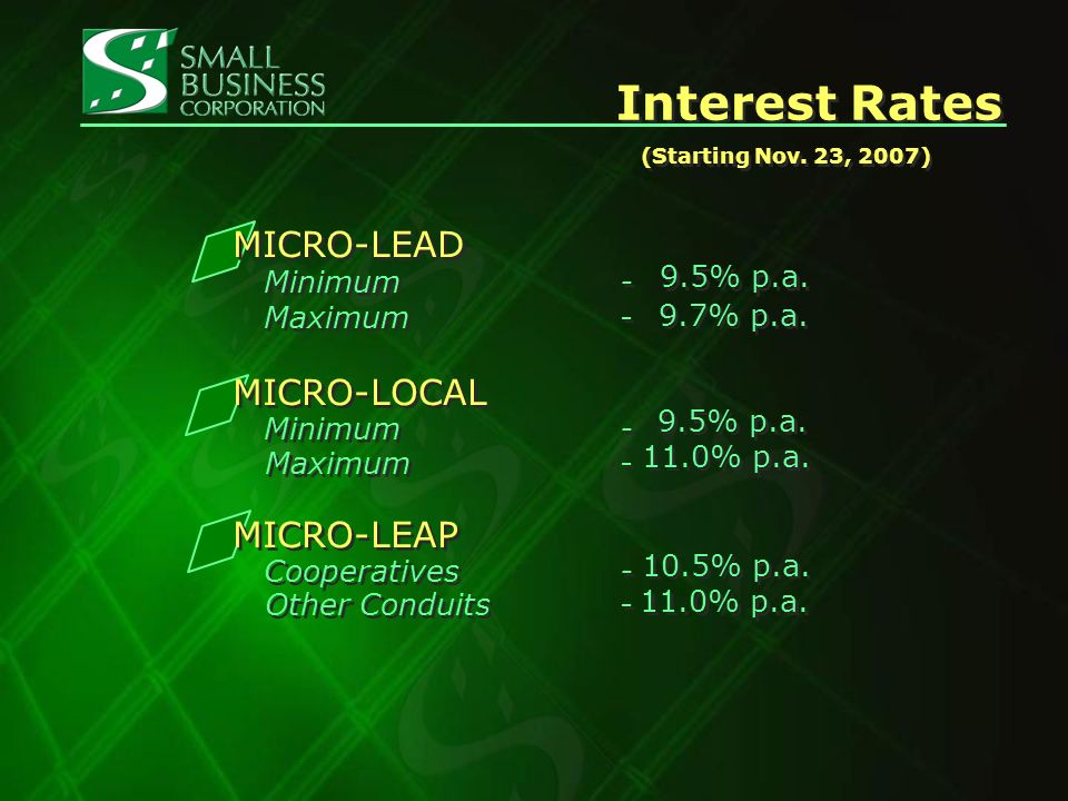 Service Fees FEES Micro Finance Facility MICRO-LEADMICRO-LOCALMICRO-LEAP Evaluation Fee 0.05% of approved credit line but not less than P3,000 0.1% of approved credit line but not less than P3,000 0.2% of approved credit line but not less than P3,000; 0.5% for lower classification conduits Processing Fee 0.1% of loan availment 0.25% of loan availment but not less than P1,000 0.5% of loan availment but not less than P1,000 Out-of-Town Fee None for MFIs based in Metro Manila, Cebu and Davao City P2,000 for CALABAR and Region 3 provinces P4,000 or actual airfare for the rest of the country