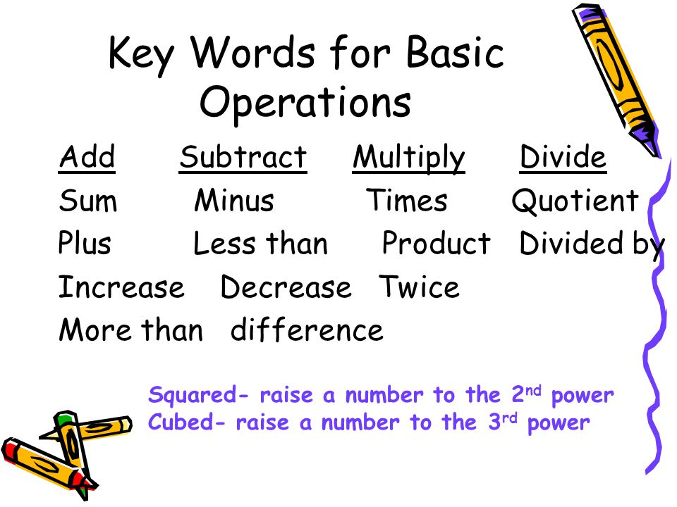 Key Words for Basic Operations Add Subtract Multiply Divide Sum Minus Times Quotient Plus Less than Product Divided by Increase Decrease Twice More th