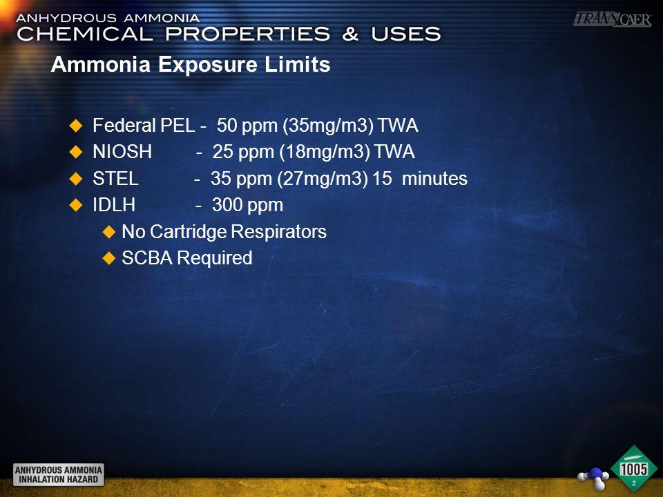 Ammonia Exposure Limits u Federal PEL - 50 ppm (35mg/m3) TWA u NIOSH - 25 ppm (18mg/m3) TWA u STEL - 35 ppm (27mg/m3) 15 minutes u IDLH - 300 ppm u No Cartridge Respirators u SCBA Required