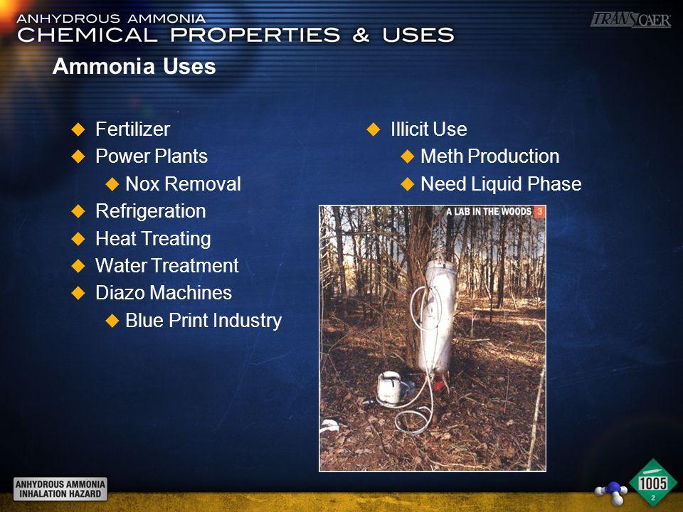 Ammonia Uses u Fertilizer u Power Plants u Nox Removal u Refrigeration u Heat Treating u Water Treatment u Diazo Machines u Blue Print Industry u Illicit Use u Meth Production u Need Liquid Phase