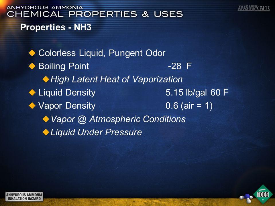 Properties - NH3 u Colorless Liquid, Pungent Odor u Boiling Point -28 F u High Latent Heat of Vaporization u Liquid Density 5.15 lb/gal 60 F u Vapor Density 0.6 (air = 1) u Vapor @ Atmospheric Conditions u Liquid Under Pressure