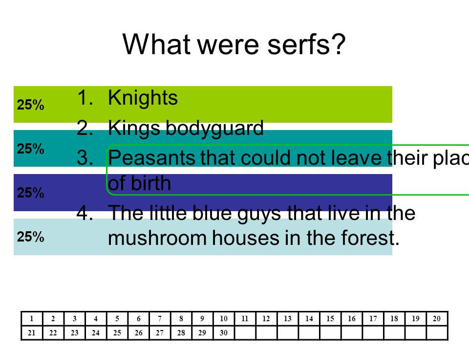 What were serfs? 1.Knights 2.Kings bodyguard 3.Peasants that could not leave their place of birth 4.The little blue guys that live in the mushroom hou
