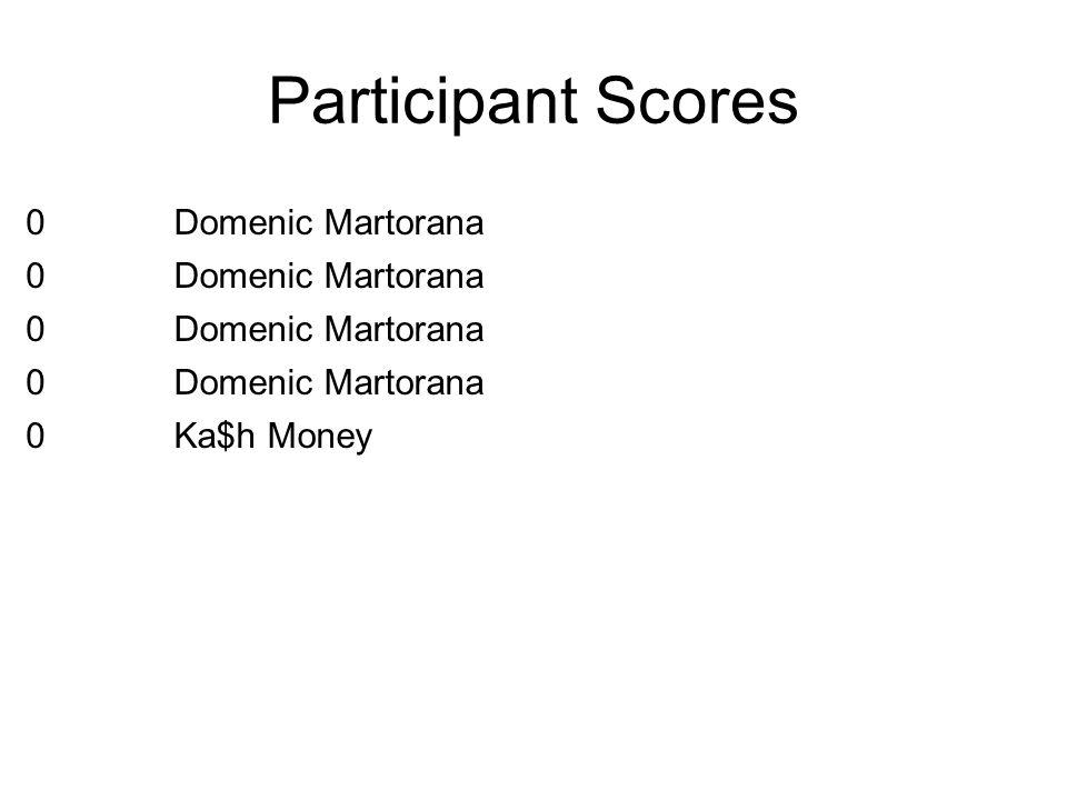 Participant Scores 0Domenic Martorana 0 0 0 0Ka$h Money