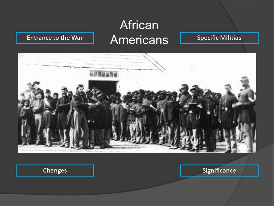 ChangesSignificance Entrance to the WarSpecific Militias African Americans