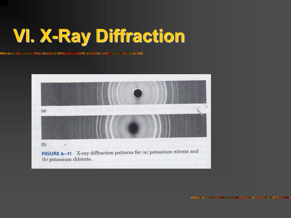 VI. X-Ray Diffraction