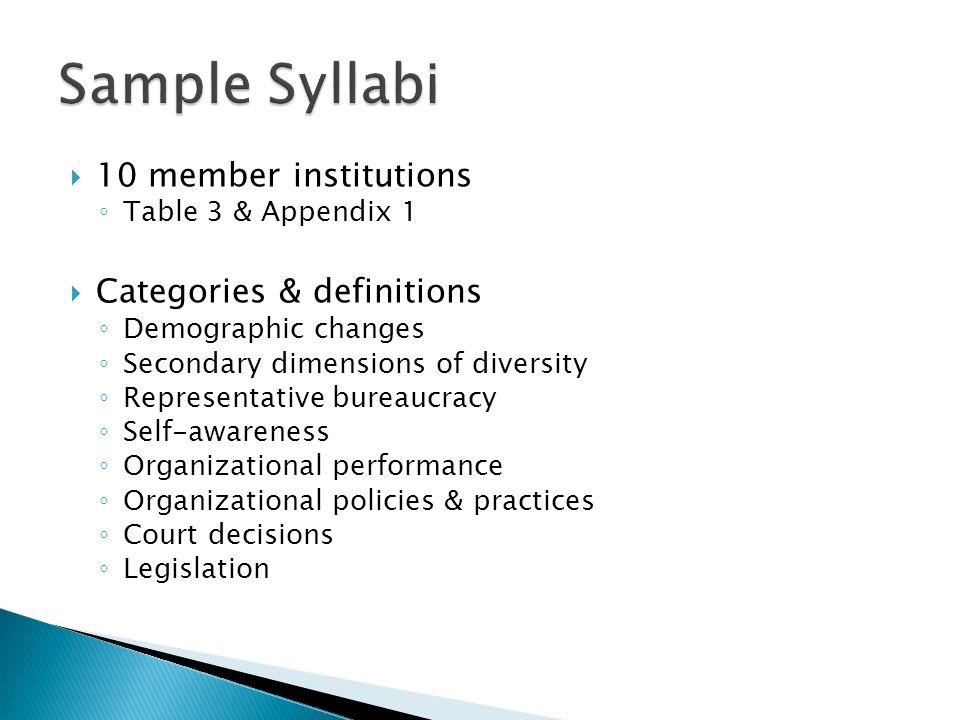 10 member institutions Table 3 & Appendix 1 Categories & definitions Demographic changes Secondary dimensions of diversity Representative bureaucracy