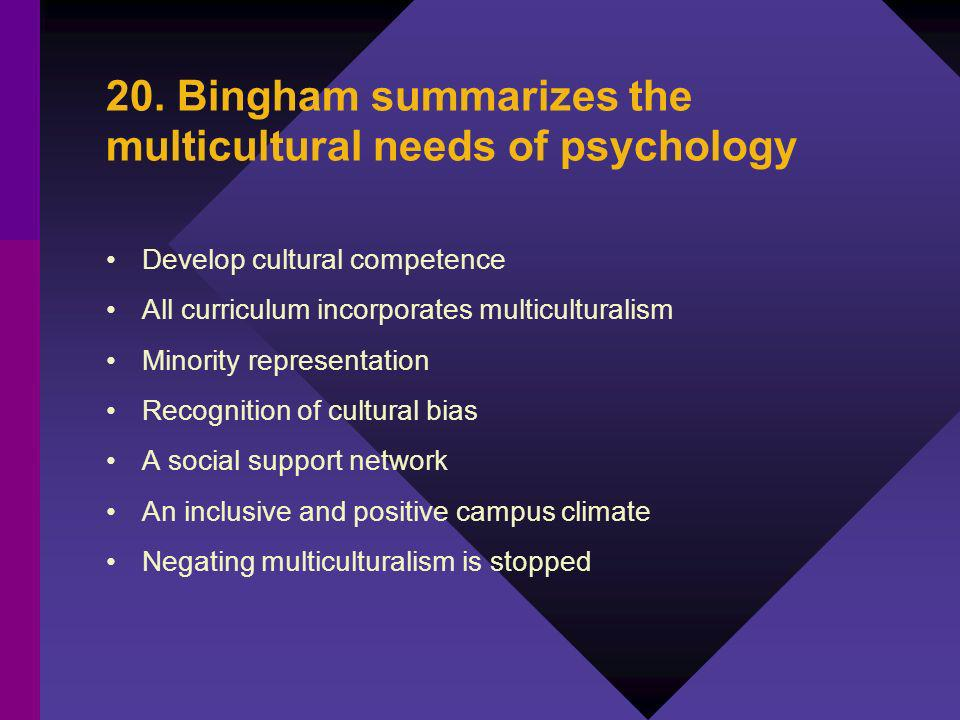 20. Bingham summarizes the multicultural needs of psychology Develop cultural competence All curriculum incorporates multiculturalism Minority represe