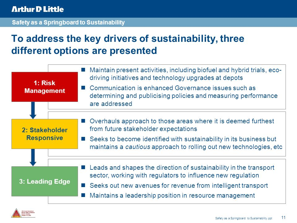 11 Safety as a Springboard to Sustainability.ppt To address the key drivers of sustainability, three different options are presented Maintain present