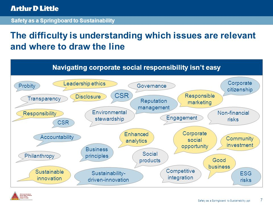 7 Safety as a Springboard to Sustainability.ppt The difficulty is understanding which issues are relevant and where to draw the line CSR Navigating co