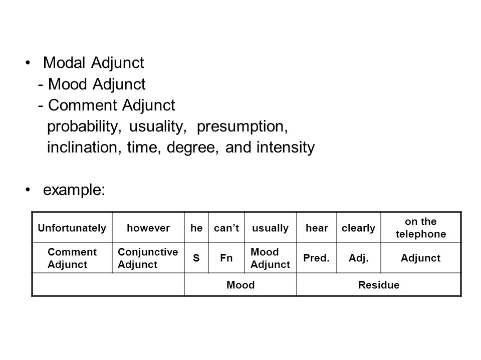 Modal Adjunct - Mood Adjunct - Comment Adjunct probability, usuality, presumption, inclination, time, degree, and intensity example: Unfortunatelyhowe
