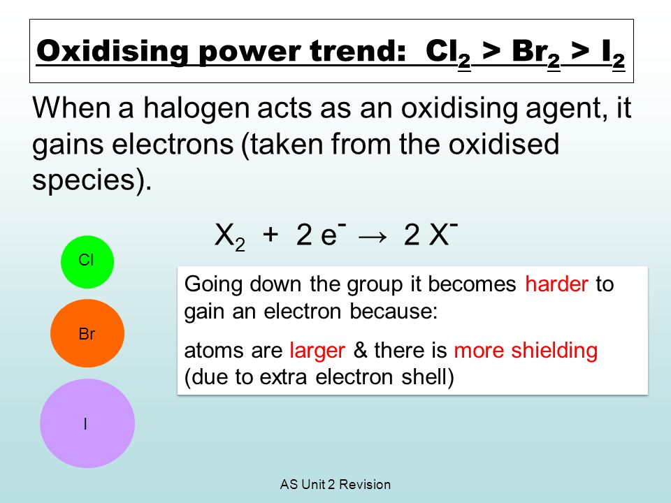 AS Unit 2 Revision Oxidising power trend: Cl 2 > Br 2 > I 2 When a halogen acts as an oxidising agent, it gains electrons (taken from the oxidised spe