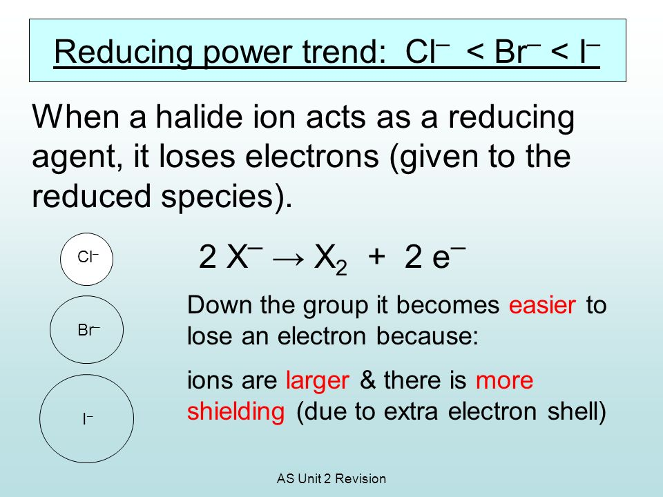AS Unit 2 Revision Reducing power trend: Cl – < Br – < I – When a halide ion acts as a reducing agent, it loses electrons (given to the reduced specie