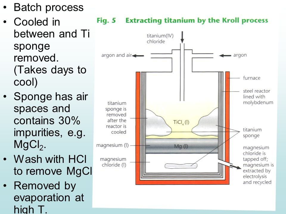 AS Unit 2 Revision Batch process Cooled in between and Ti sponge removed. (Takes days to cool) Sponge has air spaces and contains 30% impurities, e.g.