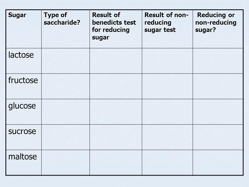 Sugar Type of saccharide? Result of benedicts test for reducing sugar Result of non- reducing sugar test Reducing or non-reducing sugar? Reducing or n