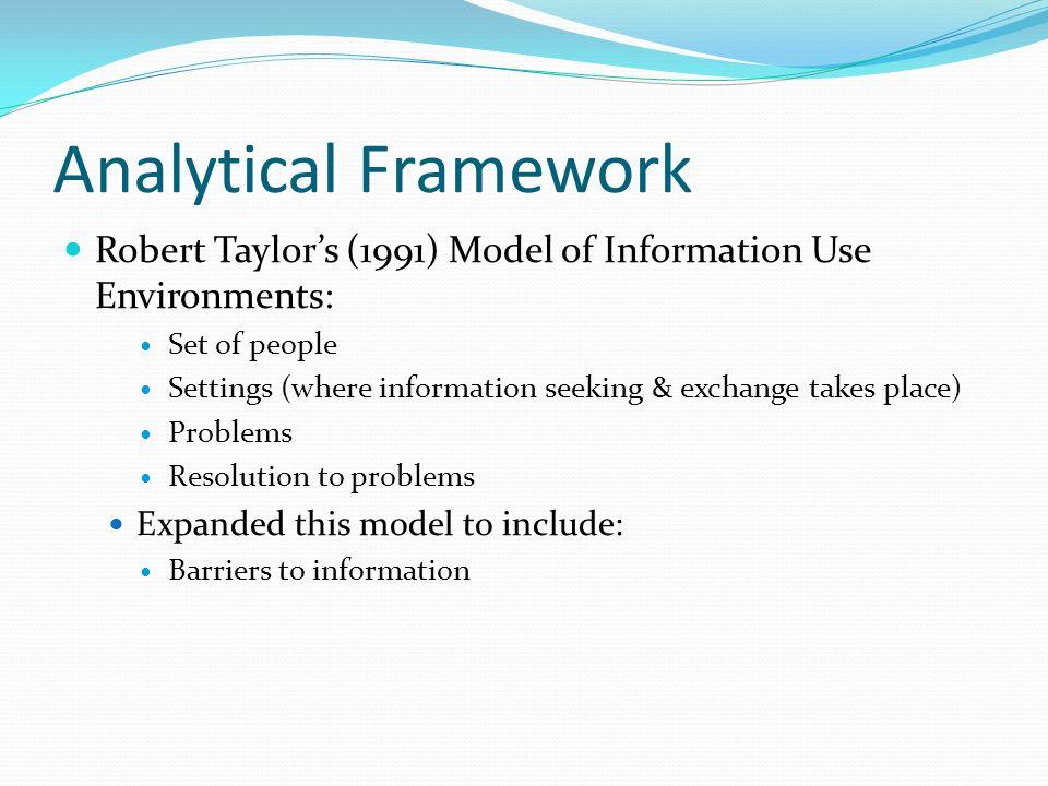 Analytical Framework Robert Taylors (1991) Model of Information Use Environments: Set of people Settings (where information seeking & exchange takes p
